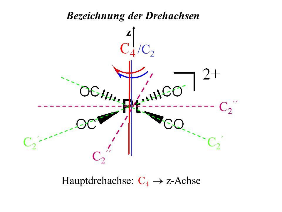Bezeichnung der Drehachsen /C 2 C2´C2´ C2´C2´ C 2 ´´ Hauptdrehachse: C 4 z-Achse z