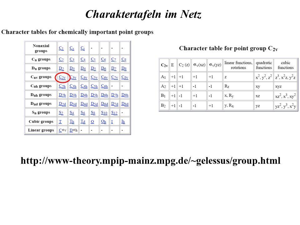 http://www-theory.mpip-mainz.mpg.de/~gelessus/group.html Charaktertafeln im Netz