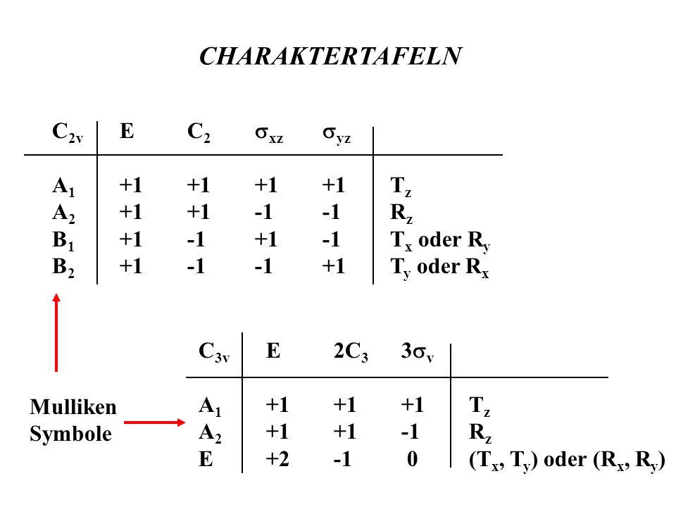 C 2v EC 2 xz yz A 1 +1+1+1+1T z A 2 +1+1-1-1R z B 1 +1-1+1-1T x oder R y B 2 +1-1-1+1T y oder R x Mulliken Symbole C 3v E2C 3 3 v A 1 +1+1+1T z A 2 +1