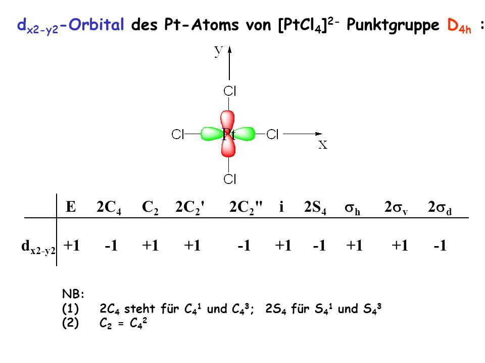 d x2-y2 -Orbital des Pt-Atoms von [PtCl 4 ] 2- Punktgruppe D 4h : E 2C 4 C 2 2C 2 ' 2C 2