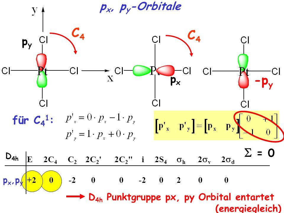 für C 4 1 : p x, p y -Orbitale pypy C4C4 C4C4 pxpx -p y = 0 E 2C 4 C 2 2C 2 ' 2C 2