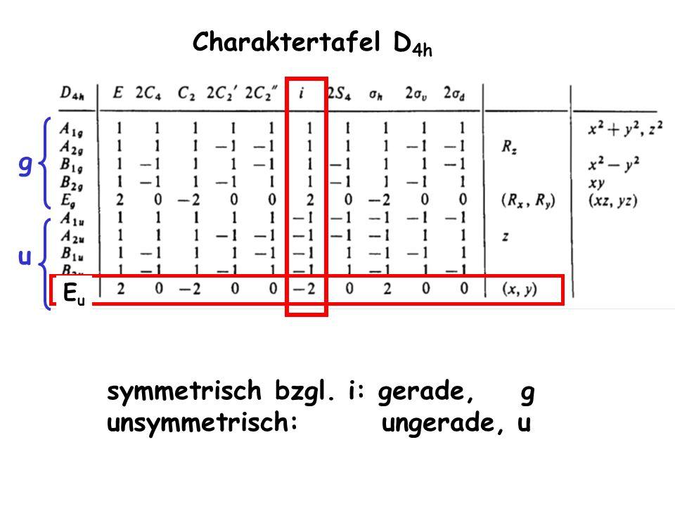 Charaktertafel D 4h EuEu symmetrisch bzgl. i: gerade, g unsymmetrisch: ungerade, u g u