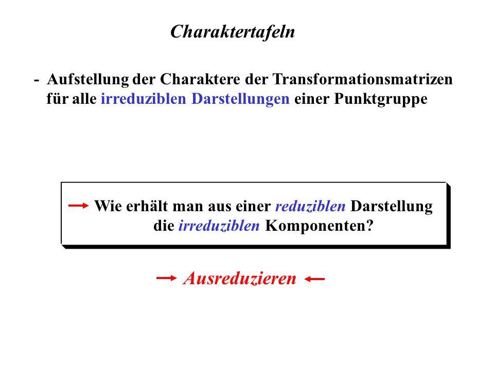 - Aufstellung der Charaktere der Transformationsmatrizen für alle irreduziblen Darstellungen einer Punktgruppe Charaktertafeln Wie erhält man aus eine