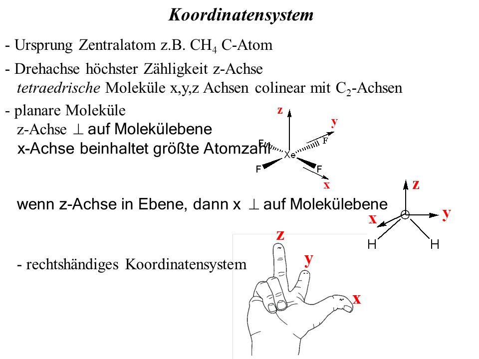 Koordinatensystem - Ursprung Zentralatom z.B. CH 4 C-Atom - Drehachse höchster Zähligkeit z-Achse tetraedrische Moleküle x,y,z Achsen colinear mit C 2