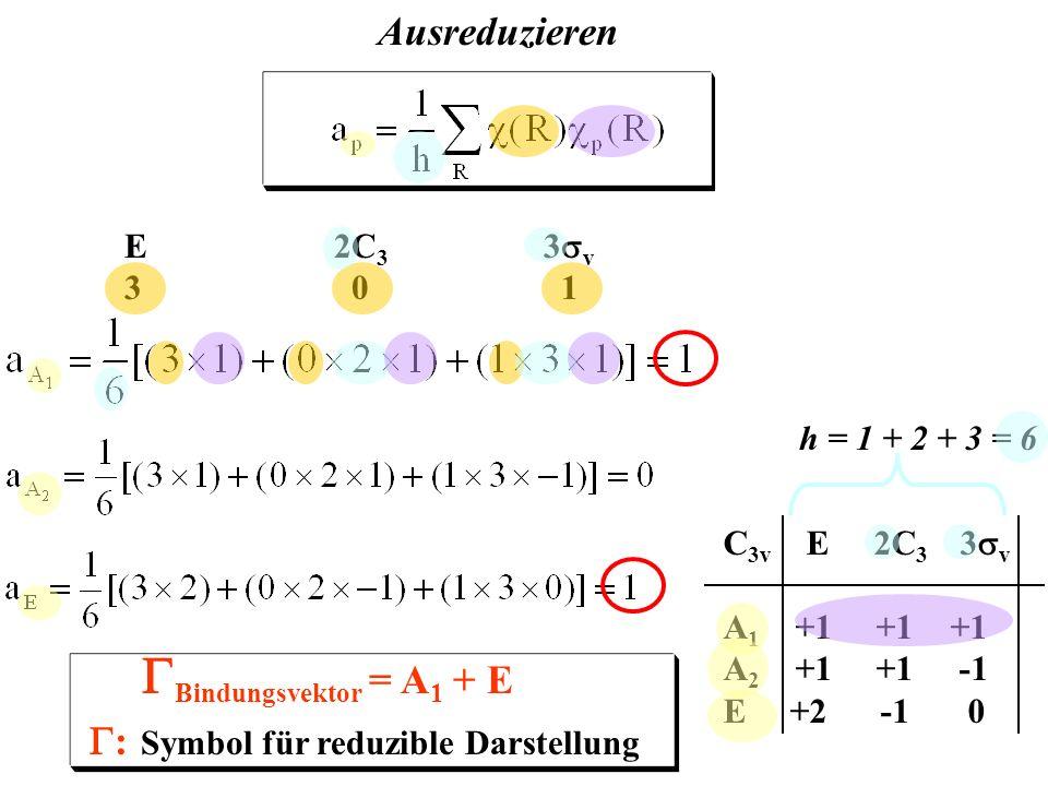 Ausreduzieren E2C 3 3 v 3 0 1 C 3v E 2C 3 3 v A 1 +1 +1 +1 A 2 +1 +1 -1 E +2 -1 0 h = 1 + 2 + 3 = 6 Bindungsvektor = A 1 + E : Symbol für reduzible Da