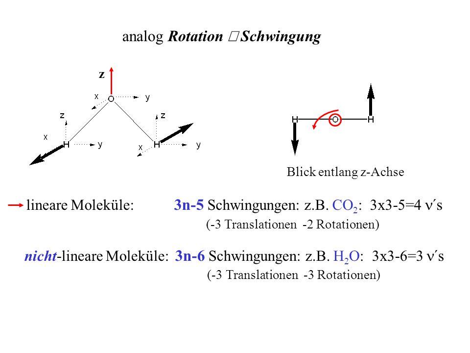 analog Rotation Schwingung lineare Moleküle: 3n-5 Schwingungen: z.B. CO 2 : 3x3-5=4 ´s (-3 Translationen -2 Rotationen) nicht-lineare Moleküle: 3n-6 S