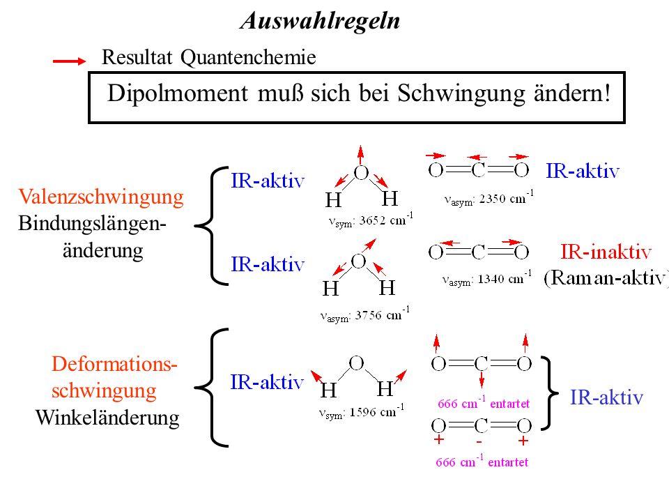 Auswahlregeln Resultat Quantenchemie Dipolmoment muß sich bei Schwingung ändern! Valenzschwingung Bindungslängen- änderung Deformations- schwingung Wi