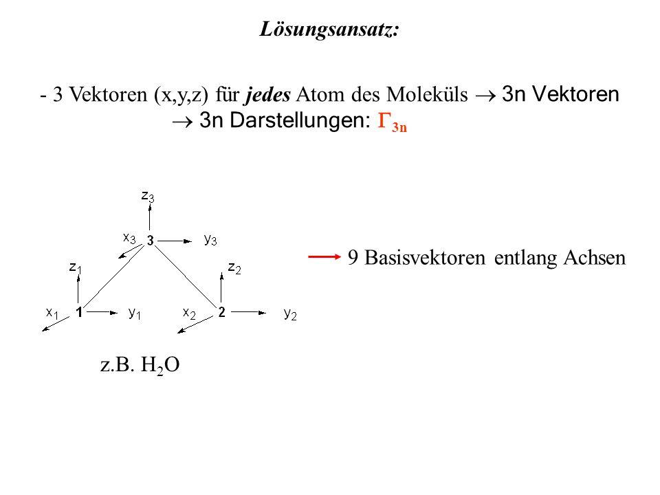 Lösungsansatz: - 3 Vektoren (x,y,z) für jedes Atom des Moleküls 3n Vektoren 3n Darstellungen: 3n 9 Basisvektoren entlang Achsen z.B. H 2 O