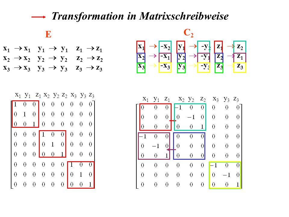 x 1 -x 2 y 1 -y 2 z 1 z 2 x 2 -x 1 y 2 -y 1 z 2 z 1 x 3 -x 3 y 3 -y 3 z 3 z 3 C2C2 Transformation in Matrixschreibweise x 1 x 1 y 1 y 1 z 1 z 1 x 2 x