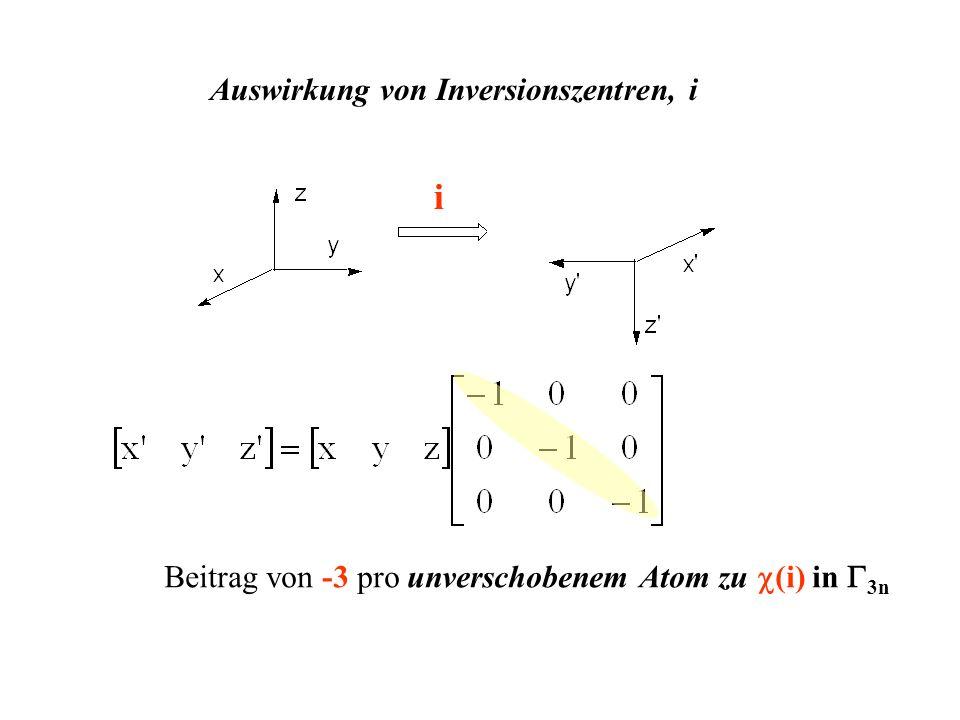 Auswirkung von Inversionszentren, i Beitrag von -3 pro unverschobenem Atom zu (i) in 3n i