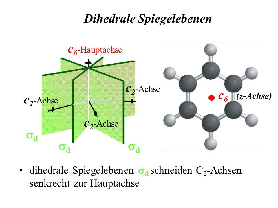 dihedrale Spiegelebenen d schneiden C 2 -Achsen senkrecht zur Hauptachse Dihedrale Spiegelebenen c 6 -Hauptachse d d c 2 -Achse d c 6 (z-Achse)