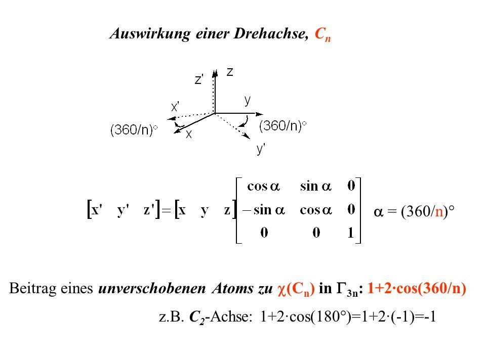 Auswirkung einer Drehachse, C n = (360/n)° Beitrag eines unverschobenen Atoms zu (C n ) in 3n : 1+2·cos(360/n) z.B. C 2 -Achse: 1+2·cos(180°)=1+2·(-1)