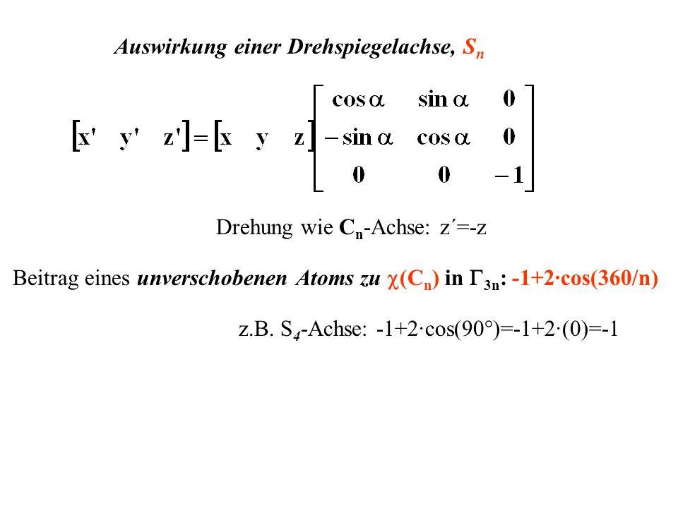 Auswirkung einer Drehspiegelachse, S n Drehung wie C n -Achse: z´=-z Beitrag eines unverschobenen Atoms zu (C n ) in 3n : -1+2·cos(360/n) z.B. S 4 -Ac