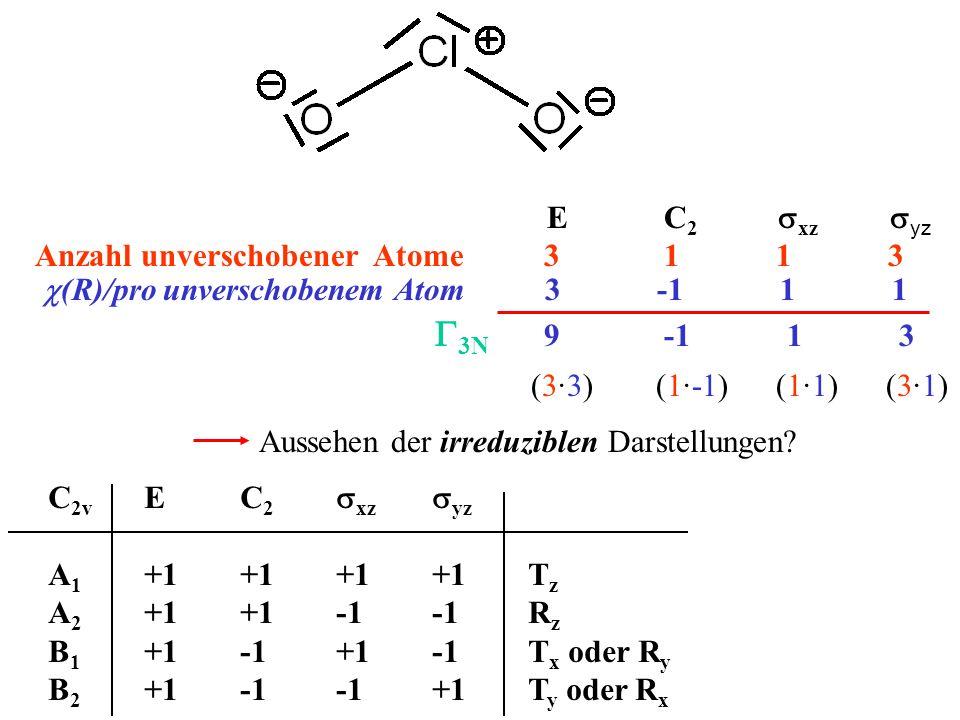 E C 2 xz yz Anzahl unverschobener Atome 3 1 1 3 (R)/pro unverschobenem Atom 3 -1 1 1 (3·3) (1·-1) (1·1) (3·1) 3N 9 -1 1 3 Aussehen der irreduziblen Da