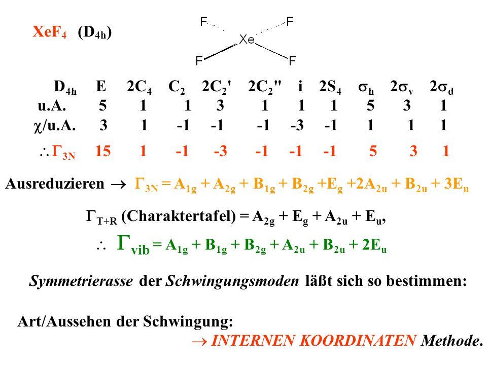 XeF 4 (D 4h ) D 4h E 2C 4 C 2 2C 2 ' 2C 2