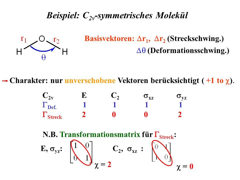 Beispiel: C 2v -symmetrisches Molekül Basisvektoren: r 1, r 2 (Streckschwing.) (Deformationsschwing.) C 2v E C 2 xz yz Def. 1 1 1 1 Streck 2 0 0 2 N.B