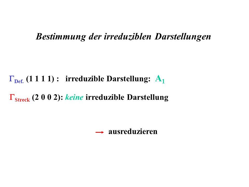 Def. (1 1 1 1) : irreduzible Darstellung: A 1 Streck (2 0 0 2): keine irreduzible Darstellung Bestimmung der irreduziblen Darstellungen ausreduzieren