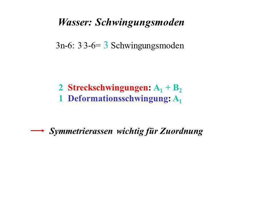2 Streckschwingungen: A 1 + B 2 1 Deformationsschwingung: A 1 Symmetrierassen wichtig für Zuordnung 3n-6: 3. 3-6= 3 Schwingungsmoden Wasser: Schwingun