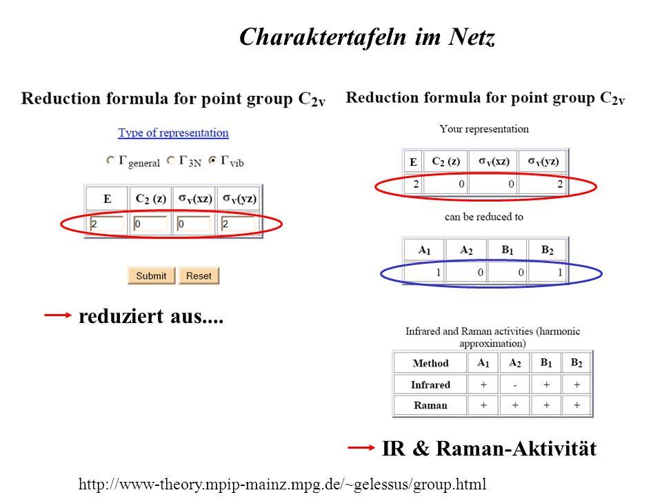 reduziert aus.... Charaktertafeln im Netz IR & Raman-Aktivität http://www-theory.mpip-mainz.mpg.de/~gelessus/group.html