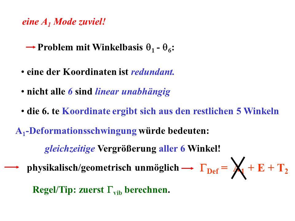 eine A 1 Mode zuviel! A 1 -Deformationsschwingung würde bedeuten: gleichzeitige Vergrößerung aller 6 Winkel! Regel/Tip: zuerst vib berechnen. eine der