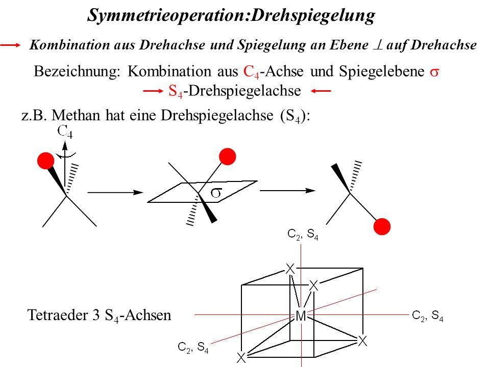 Symmetrieoperation:Drehspiegelung z.B. Methan hat eine Drehspiegelachse (S 4 ): Kombination aus Drehachse und Spiegelung an Ebene auf Drehachse Bezeic