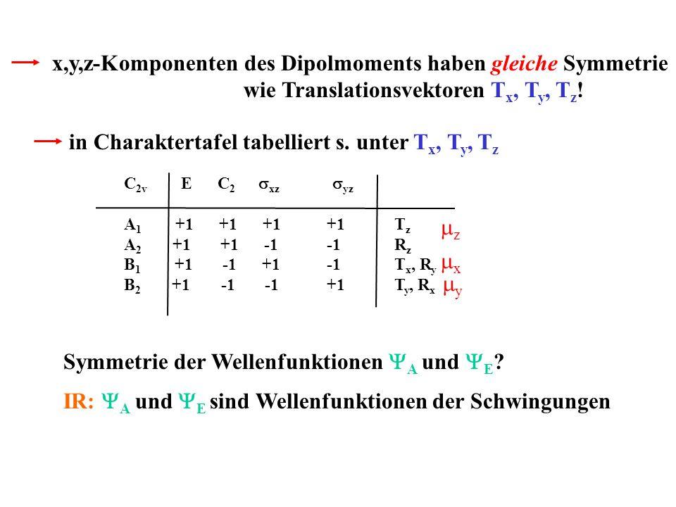 Symmetrie der Wellenfunktionen A und E ? x,y,z-Komponenten des Dipolmoments haben gleiche Symmetrie wie Translationsvektoren T x, T y, T z ! in Charak
