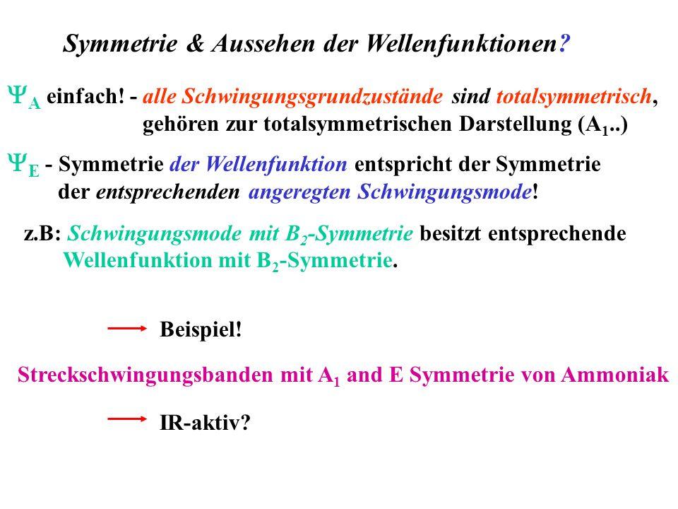 Symmetrie & Aussehen der Wellenfunktionen? A einfach! - alle Schwingungsgrundzustände sind totalsymmetrisch, gehören zur totalsymmetrischen Darstellun