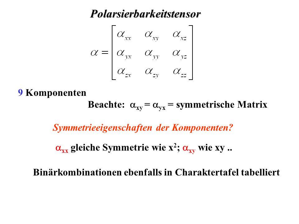 9 Komponenten Beachte: xy = yx = symmetrische Matrix Symmetrieeigenschaften der Komponenten? xx gleiche Symmetrie wie x 2 ; xy wie xy.. Binärkombinati