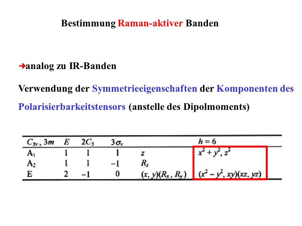 analog zu IR-Banden Verwendung der Symmetrieeigenschaften der Komponenten des Polarisierbarkeitstensors (anstelle des Dipolmoments) Bestimmung Raman-a