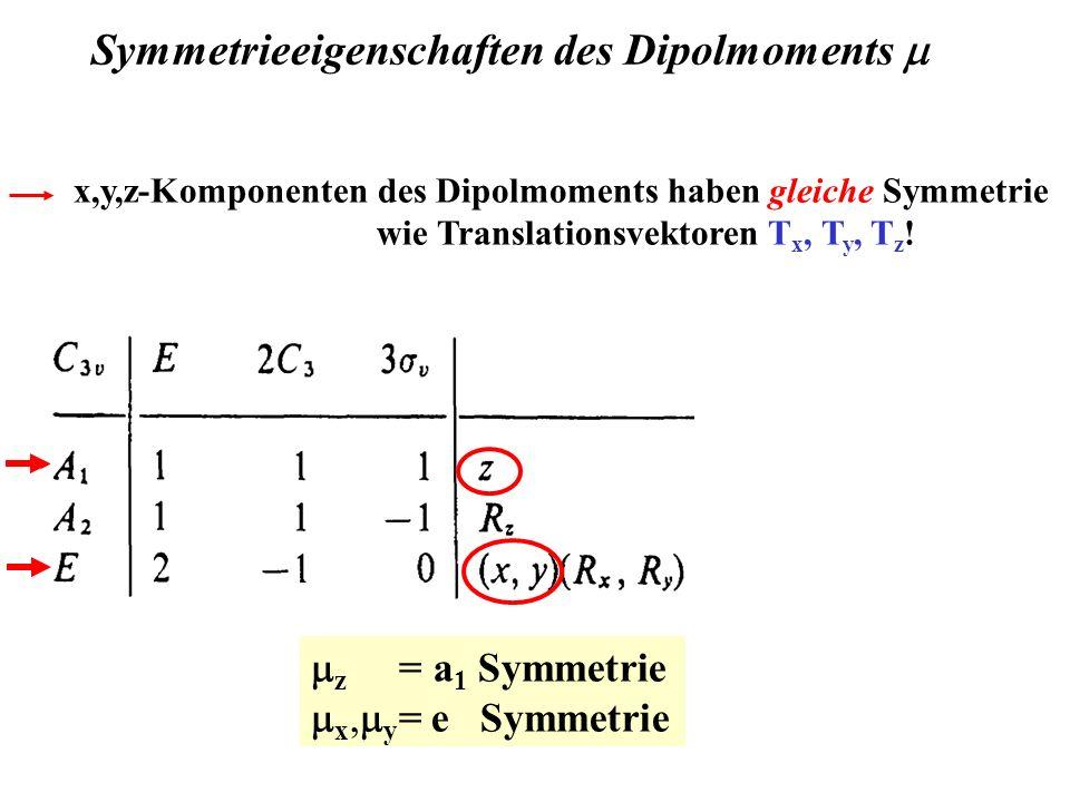 x,y,z-Komponenten des Dipolmoments haben gleiche Symmetrie wie Translationsvektoren T x, T y, T z ! Symmetrieeigenschaften des Dipolmoments z = a 1 Sy