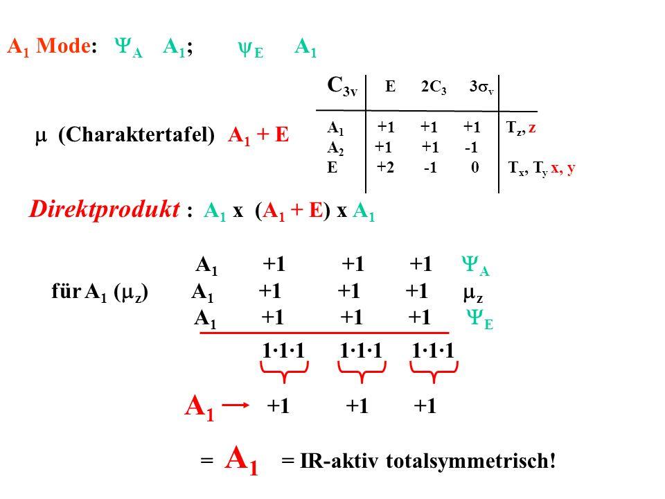 A 1 Mode: A A 1 ; E A 1 Direktprodukt : A 1 x (A 1 + E) x A 1 A 1 +1 +1 +1 A für A 1 ( z ) A 1 +1 +1 +1 z A 1 +1 +1 +1 E (Charaktertafel) = A 1 = IR-a