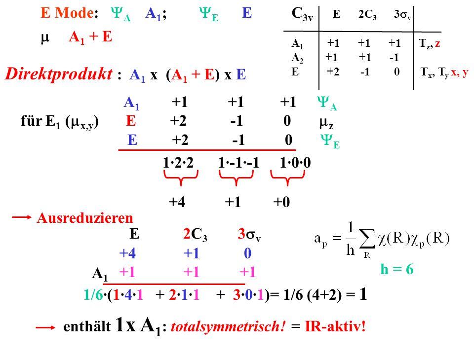 E Mode: A A 1 ; E E C 3v E 2C 3 3 v A 1 +1 +1 +1 T z, z A 2 +1 +1 -1 E +2 -1 0 T x, T y x, y Direktprodukt : A 1 x (A 1 + E) x E A 1 +1 +1 +1 A für E