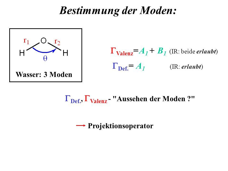 Bestimmung der Moden: Valenz = A 1 + B 1 (IR: beide erlaubt) Def. = A 1 (IR: erlaubt) Wasser: 3 Moden Def., Valenz -