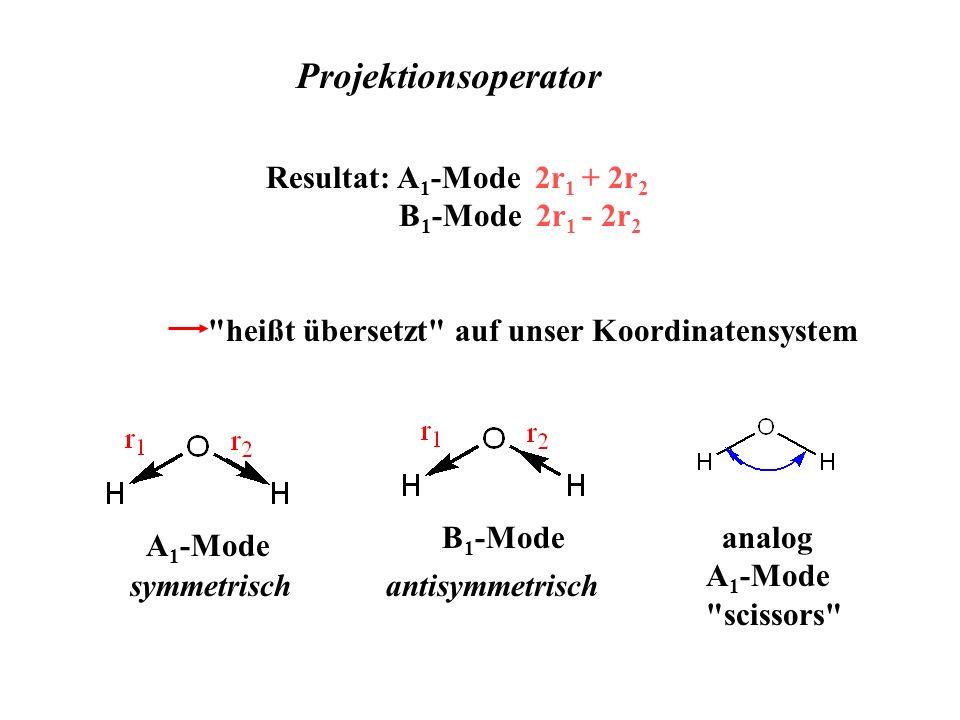 Resultat: A 1 -Mode 2r 1 + 2r 2 B 1 -Mode 2r 1 - 2r 2 Projektionsoperator