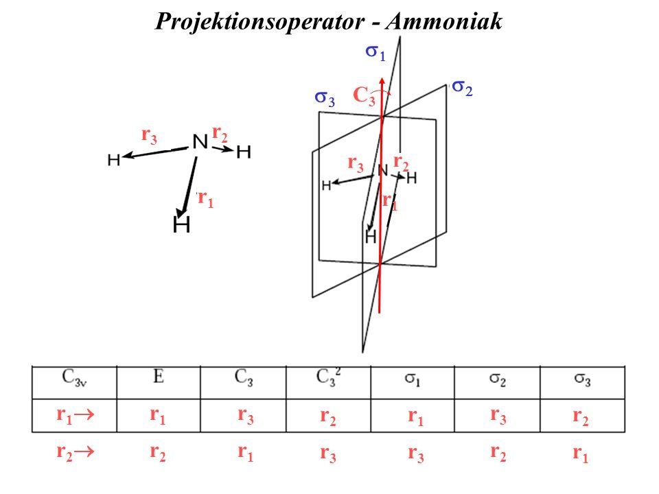 r3r3 r3r3 r2r2 r1r1 r 1 r1r1 r3r3 r2r2 r1r1 r3r3 r2r2 r1r1 r2r2 r3r3 C3C3 Projektionsoperator - Ammoniak r 2 r2r2 r1r1 r3r3 r3r3 r2r2 r1r1