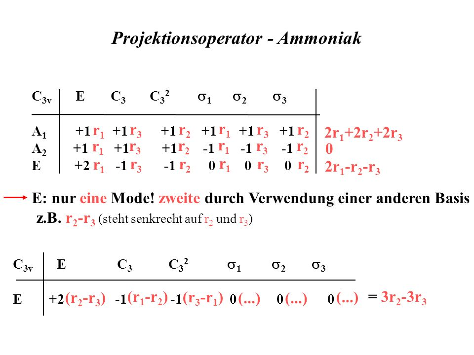 Projektionsoperator - Ammoniak C 3v E C 3 C 3 2 1 2 3 A 1 +1 +1 +1 +1 +1 +1 A 2 +1 +1 +1 -1 -1 -1 E +2 -1 -1 0 0 0 r1r1 r1r1 r3r3 r2r2 r3r3 r2r2 2r 1