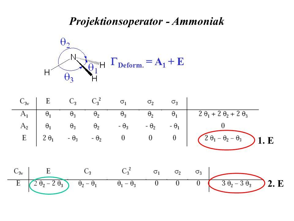 Projektionsoperator - Ammoniak Deform. = A 1 + E 1. E2. E