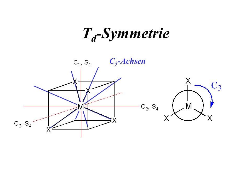 T d -Symmetrie C 3 -Achsen