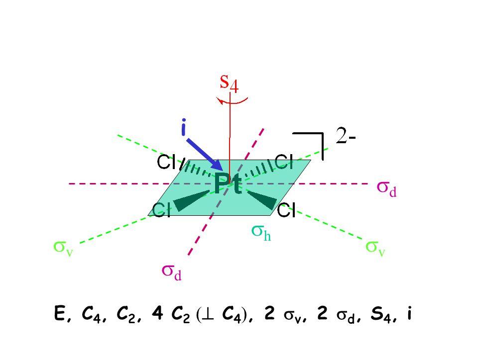 d d v v h i E, C 4, C 2, 4 C 2 ( C 4 ), 2 v, 2 d, S 4, i