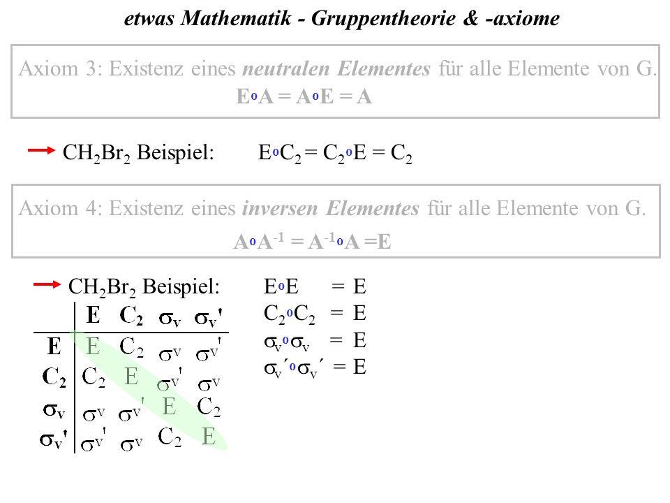 etwas Mathematik - Gruppentheorie & -axiome Axiom 3: Existenz eines neutralen Elementes für alle Elemente von G. E o A = A o E = A CH 2 Br 2 Beispiel: