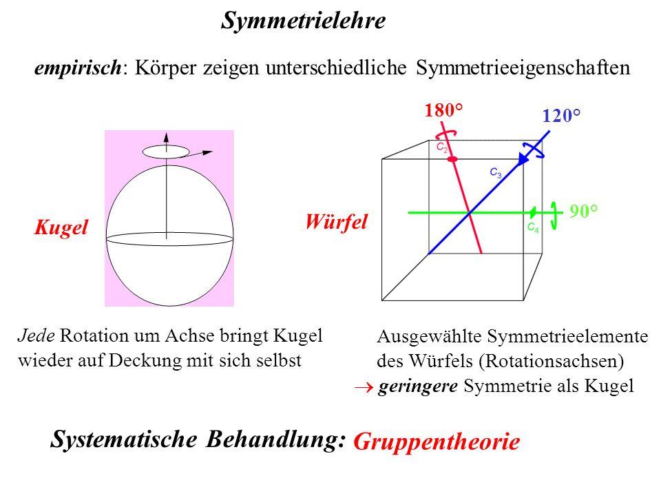 Symmetrielehre Systematische Behandlung: Gruppentheorie empirisch: Körper zeigen unterschiedliche Symmetrieeigenschaften Jede Rotation um Achse bringt