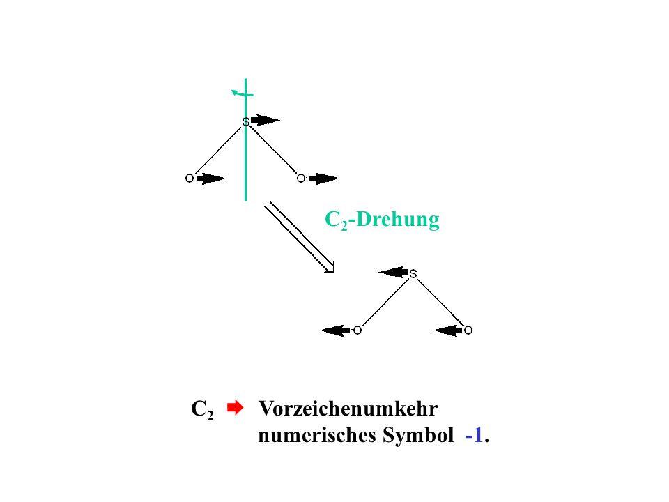 C 2 Vorzeichenumkehr numerisches Symbol -1. C 2 -Drehung
