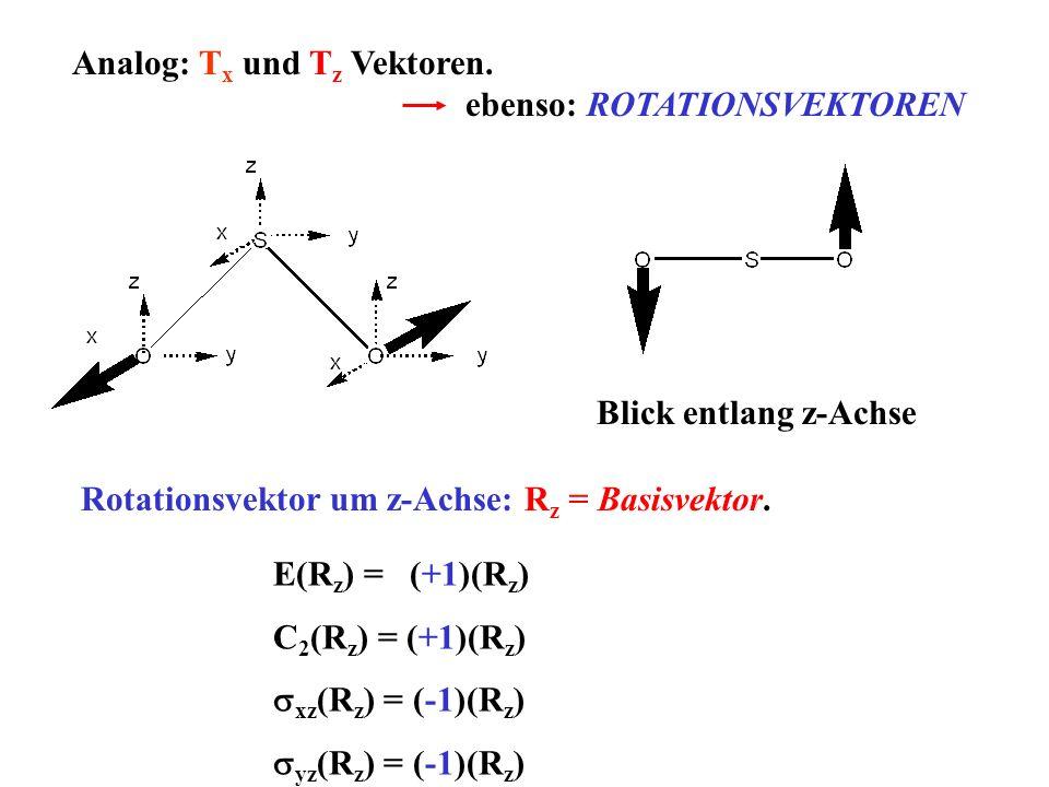 Blick entlang z-Achse Rotationsvektor um z-Achse: R z = Basisvektor. Analog: T x und T z Vektoren. ebenso: ROTATIONSVEKTOREN E(R z ) = (+1)(R z ) C 2