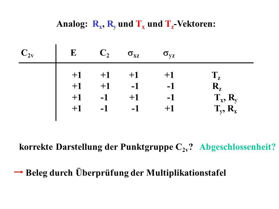 Analog: R x, R y und T x und T z -Vektoren: C 2v E C 2 xz yz +1 +1 +1 +1 T z +1 +1 -1 -1 R z +1 -1 +1 -1 T x, R y +1 -1 -1 +1 T y, R x Beleg durch Übe