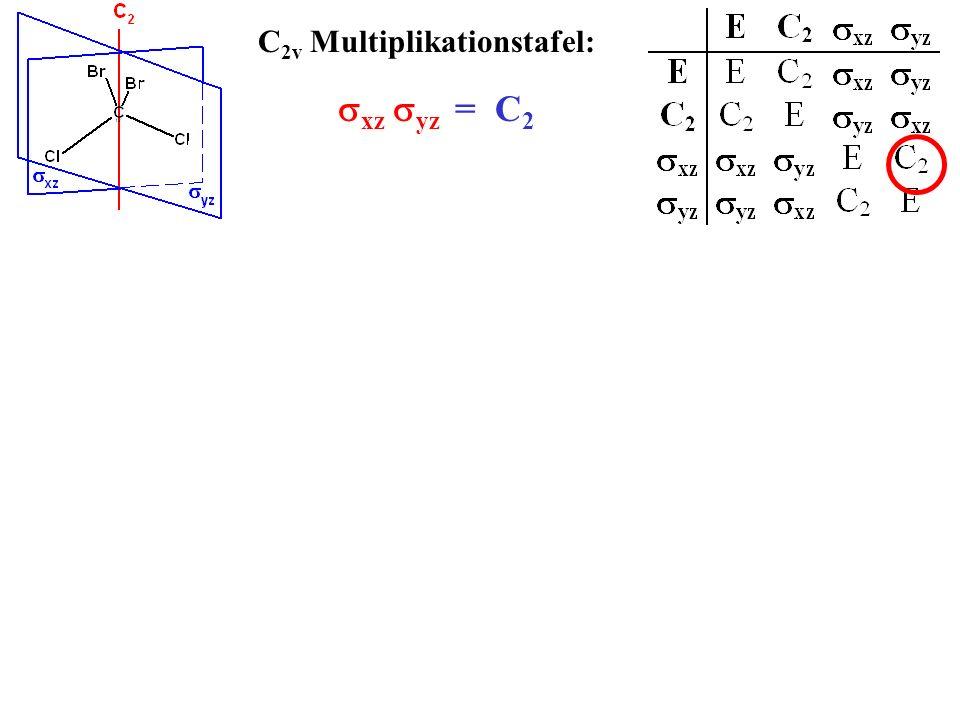 C 2v Multiplikationstafel: xz yz = C 2
