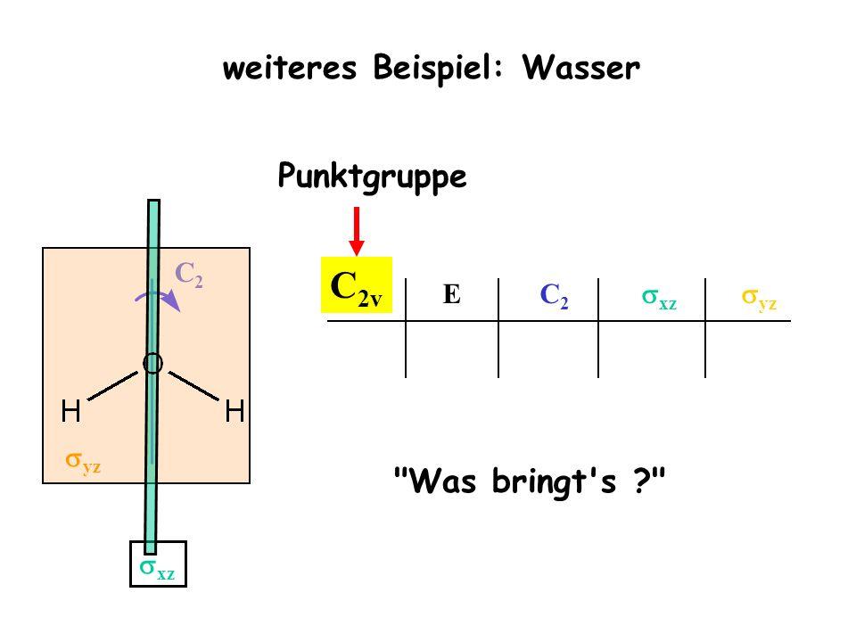 E C 2 xz yz C2C2 yz xz weiteres Beispiel: Wasser C 2v Punktgruppe