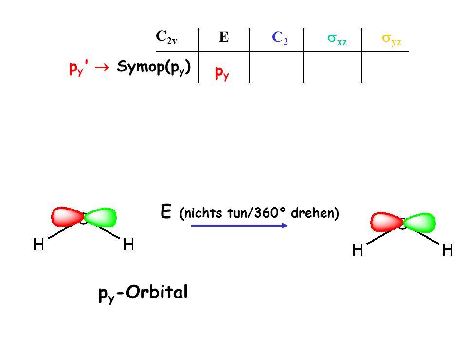 E C 2 xz yz C 2v p y -Orbital p y ' Symop(p y ) pypy E (nichts tun/360° drehen)