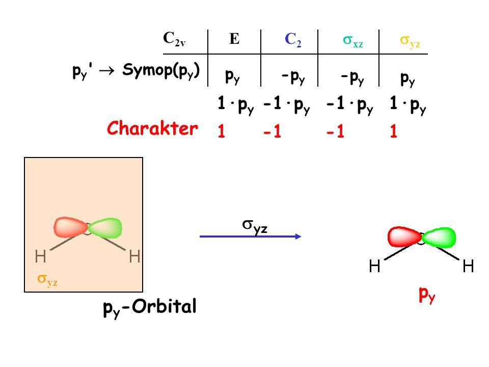 p y -Orbital E C 2 xz yz C 2v p y ' Symop(p y ) pypy yz p y -p y yz pypy 1·p y -1·p y -1·p y 1·p y Charakter