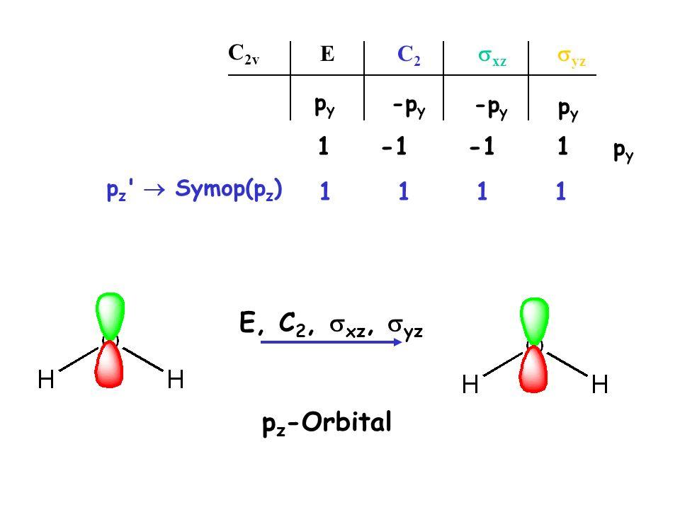 p z ' Symop(p z ) p z -Orbital E, C 2, xz, yz 1 1 1 1 E C 2 xz yz C 2v pypy -p y pypy 1·p y -1 ·p y -1 ·p y 1 ·p y pypy