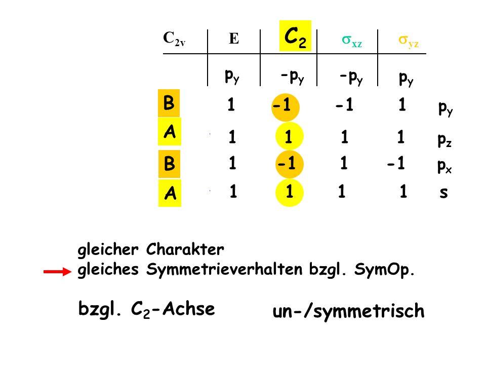 gleiches Symmetrieverhalten bzgl. SymOp. un-/symmetrisch 1 1 1 1 p z B B A A 1 1 1 1 s 1 -1 1 -1 p x E C 2 xz yz C 2v pypy -p y pypy 1·p y -1 ·p y -1